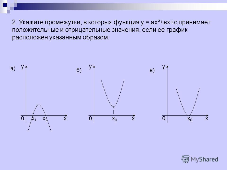 2. Укажите промежутки, в которых функция у = ах²+вх+с принимает положительные и отрицательные значения, если её график расположен указанным образом: ууу ххх 000 х 1 х 1 х 2 х 2 х 0 х 0 х 0 х 0 а) б)в)