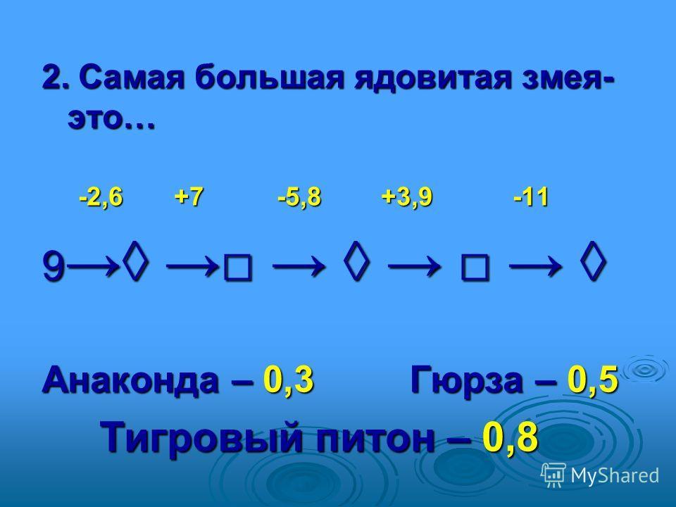 2. Самая большая ядовитая змея- это… -2,6 +7 -5,8 +3,9 -11 -2,6 +7 -5,8 +3,9 -11 9 9 Анаконда – 0,3 Гюрза – 0,5 Тигровый питон – 0,8 Тигровый питон – 0,8