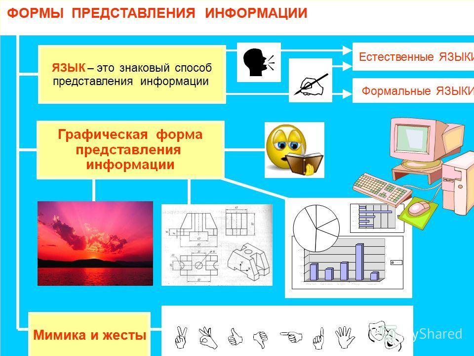 рисунки схемы карты фотографии это.информация