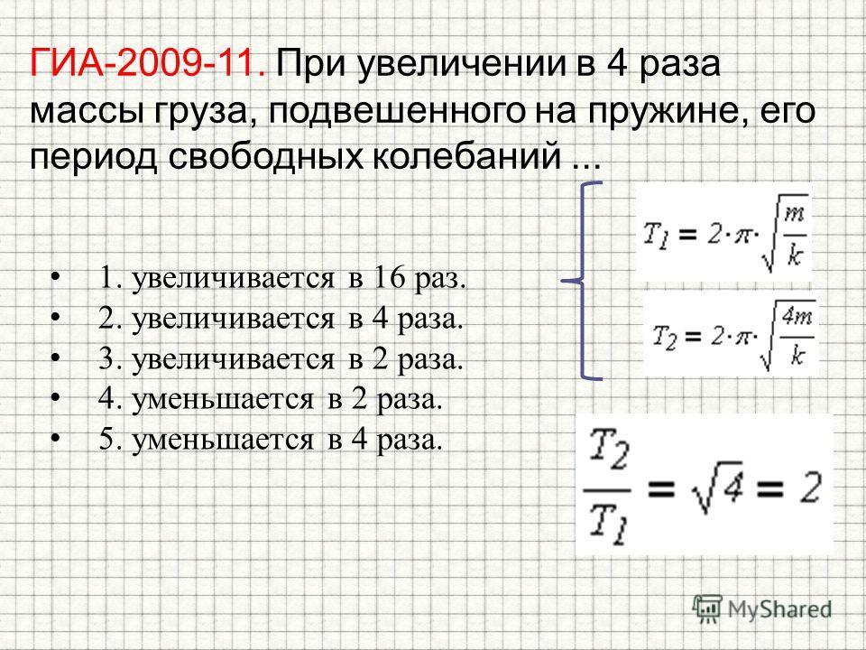 ГИА-2009-11. При увеличении в 4 раза массы груза, подвешенного на пружине, его период свободных колебаний... 1. увеличивается в 16 раз. 2. увеличивается в 4 раза. 3. увеличивается в 2 раза. 4. уменьшается в 2 раза. 5. уменьшается в 4 раза.