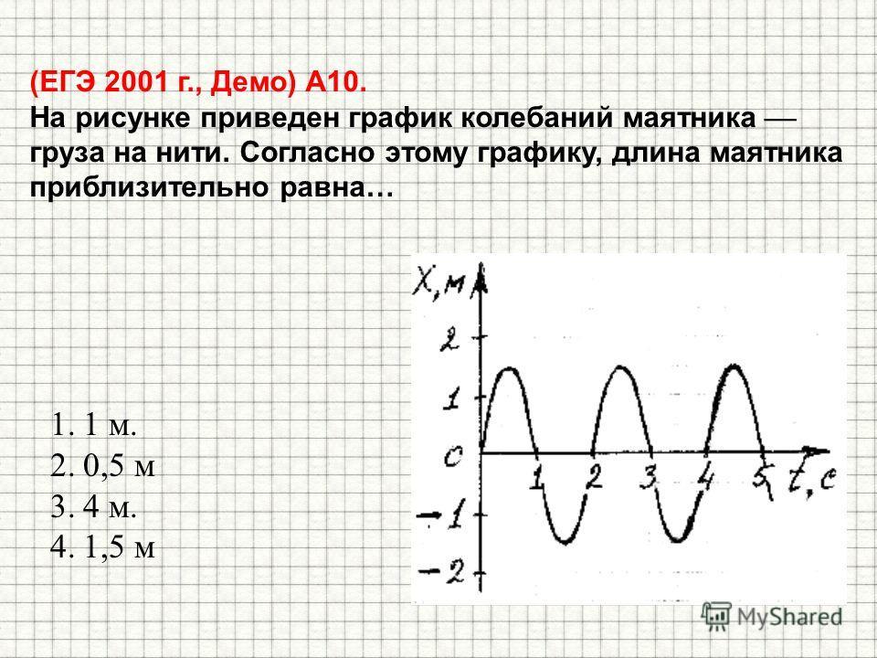 (ЕГЭ 2001 г., Демо) А10. На рисунке приведен график колебаний маятника груза на нити. Согласно этому графику, длина маятника приблизительно равна… 1.1 м. 2.0,5 м 3.4 м. 4.1,5 м