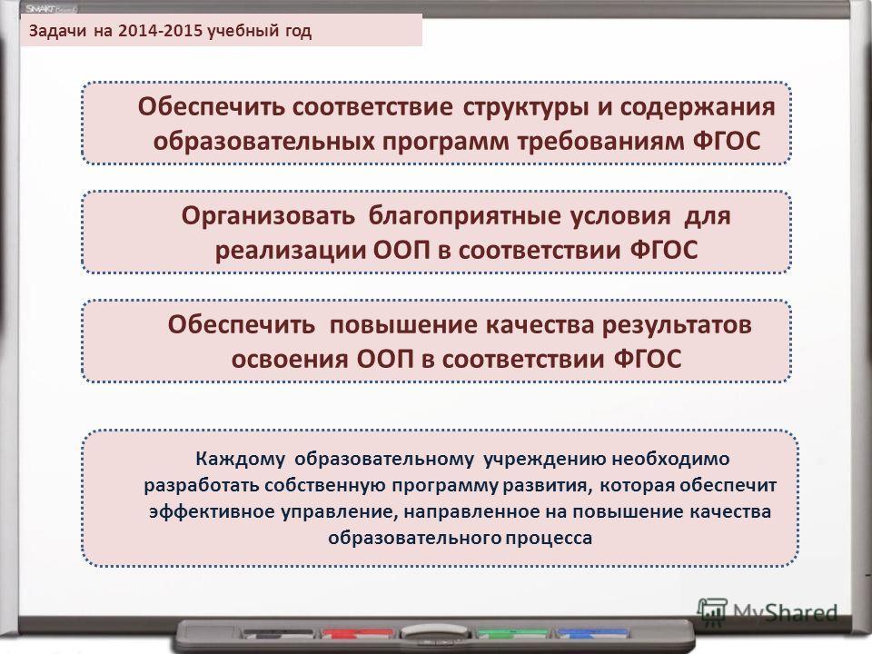 Задачи на 2014-2015 учебный год Обеспечить соответствие структуры и содержания образовательных программ требованиям ФГОС Организовать благоприятные условия для реализации ООП в соответствии ФГОС Обеспечить повышение качества результатов освоения ООП