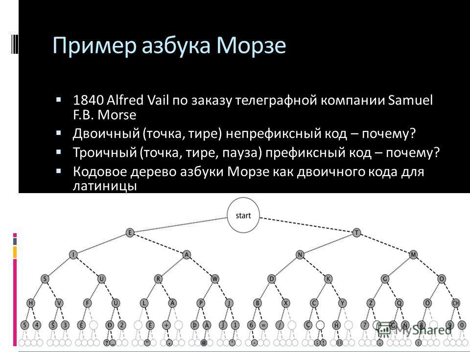 Пример азбука Морзе 1840 Alfred Vail по заказу телеграфной компании Samuel F.B. Morse Двоичный (точка, тире) непрефиксный код – почему? Троичный (точка, тире, пауза) префиксный код – почему? Кодовое дерево азбуки Морзе как двоичного кода для латиницы