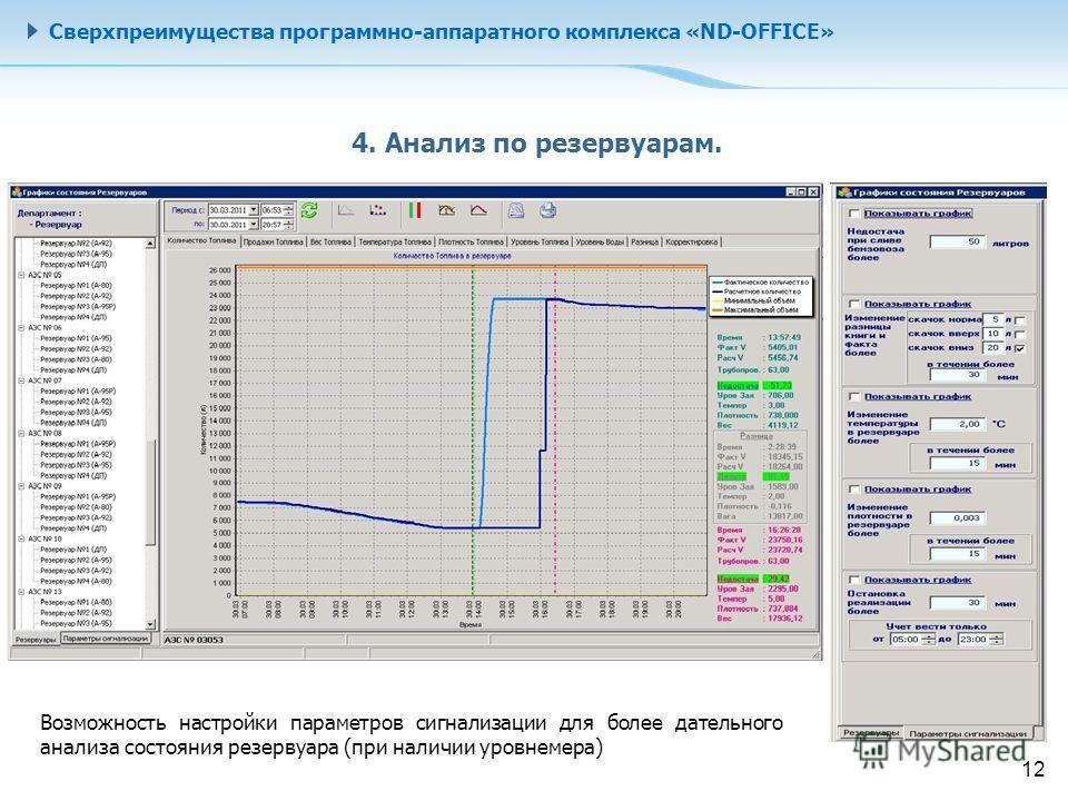 Сверхпреимущества программно-аппаратного комплекса «ND-OFFICE» Возможность настройки параметров сигнализации для более дательного анализа состояния резервуара (при наличии уровнемера) 4. Анализ по резервуарам. 12