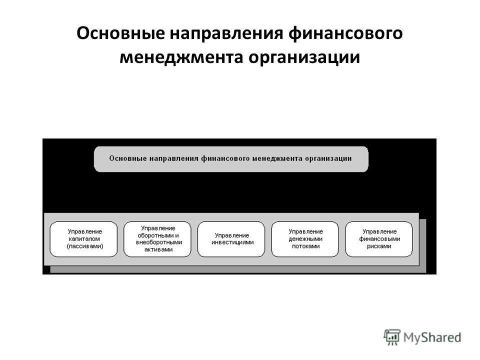 Основные направления финансового менеджмента организации