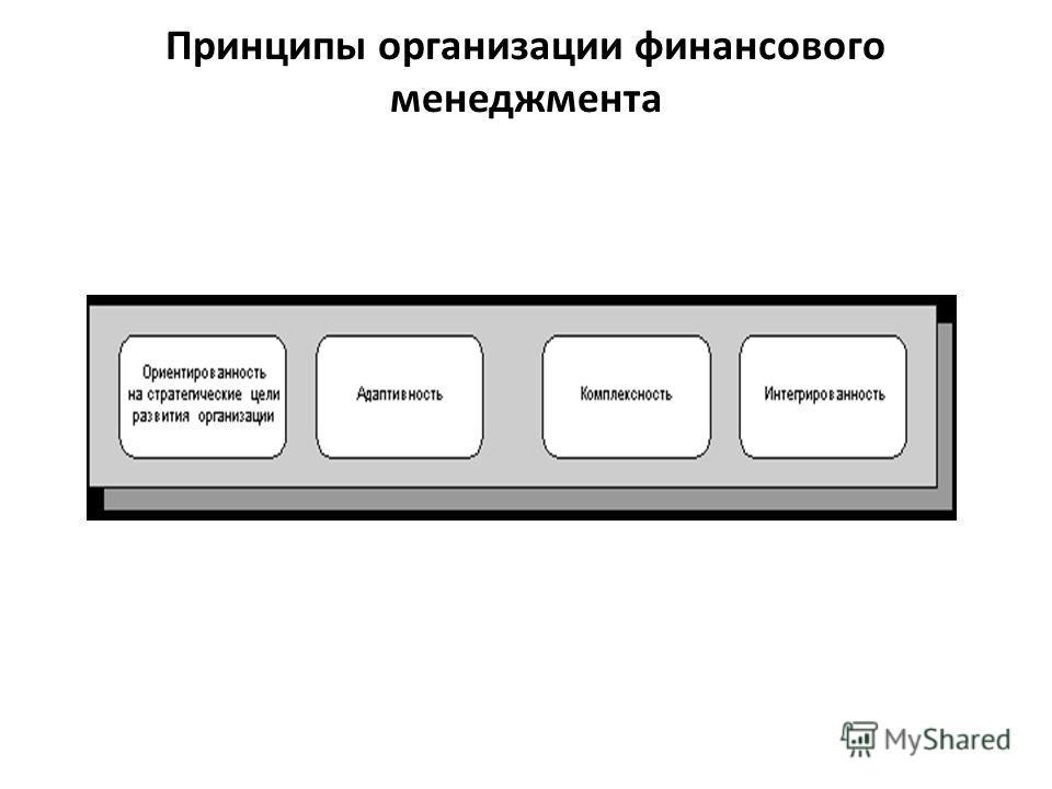 Принципы организации финансового менеджмента
