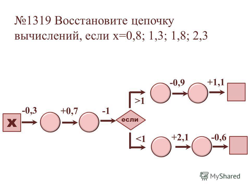 х если 1319 Восстановите цепочку вычислений, если х=0,8; 1,3; 1,8; 2,3 -0,3 +0,7 >1