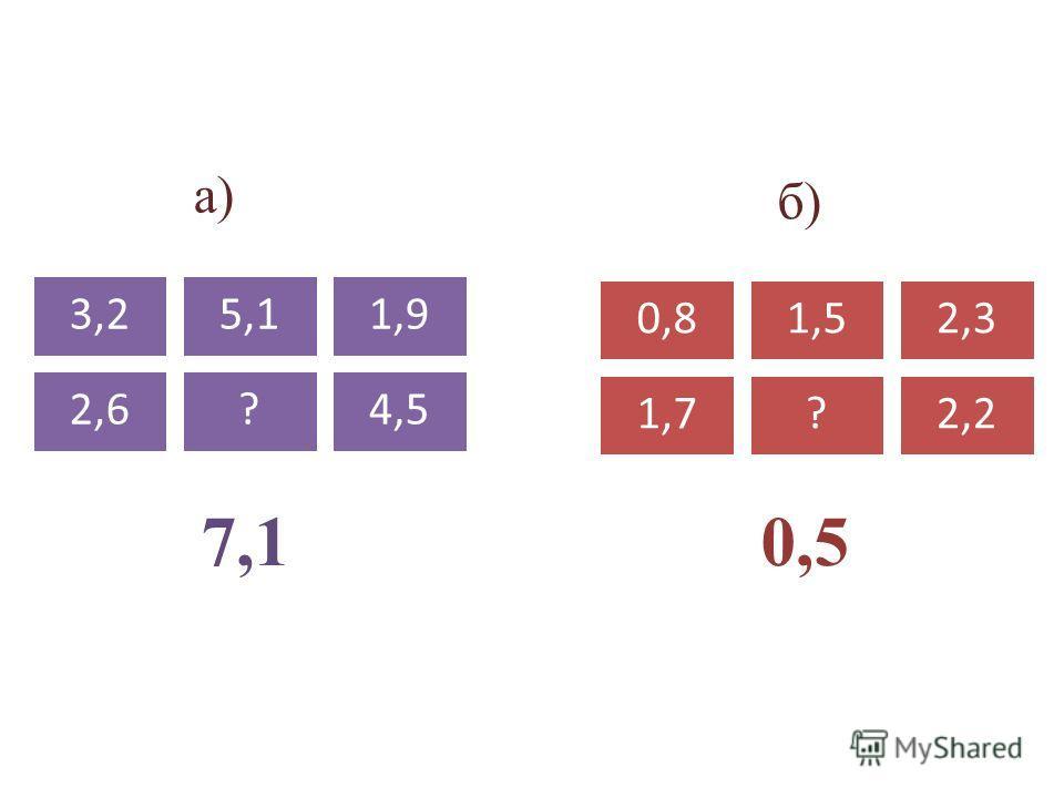 а) б) 3,25,11,9 2,6?4,5 0,81,52,3 1,7?2,2 7,10,5