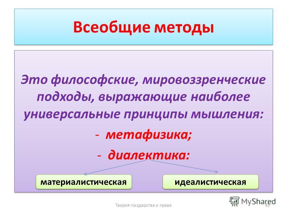 Всеобщие методы Это философские, мировоззренческие подходы, выражающие наиболее универсальные принципы мышления: -метафизика; -диалектика: Это философские, мировоззренческие подходы, выражающие наиболее универсальные принципы мышления: -метафизика; -
