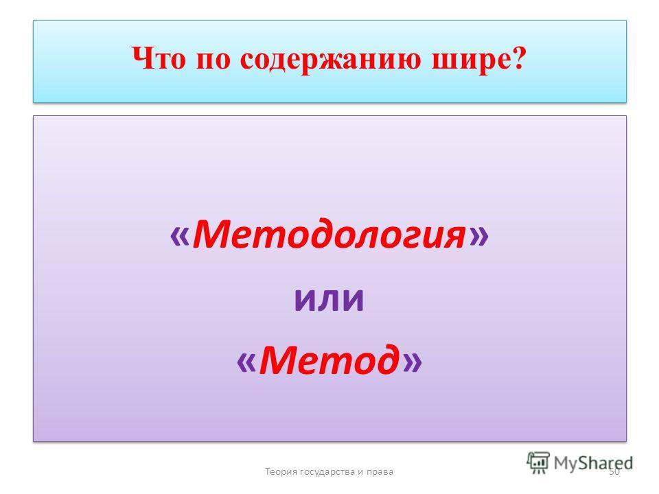 Что по содержанию шире? «Методология» или «Метод» «Методология» или «Метод» Теория государства и права 50