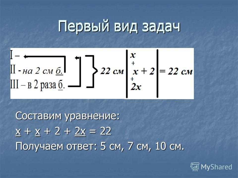 Первый вид задач Составим уравнение: x + x + 2 + 2x = 22 Получаем ответ: 5 см, 7 см, 10 см. Первый вид задач