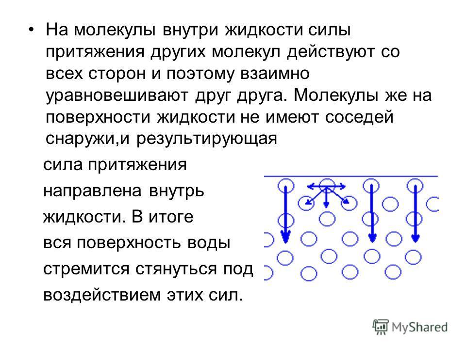 На молекулы внутри жидкости силы притяжения других молекул действуют со всех сторон и поэтому взаимно уравновешивают друг друга. Молекулы же на поверхности жидкости не имеют соседей снаружи,и результирующая сила притяжения направлена внутрь жидкости.