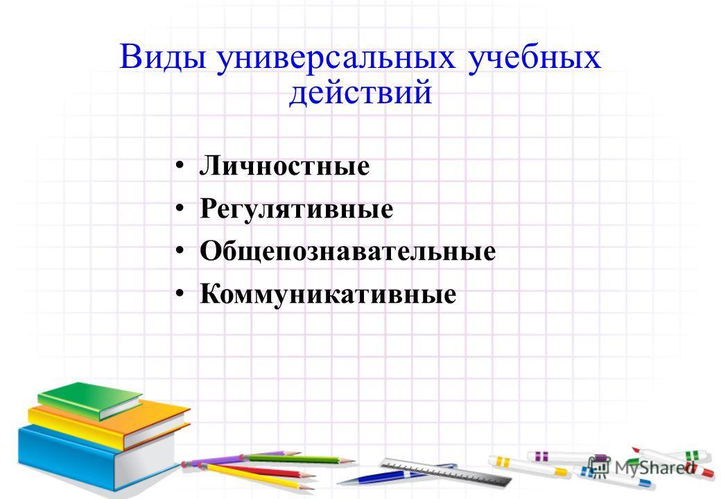 Виды универсальных учебных действий Личностные Регулятивные Общепознавательные Коммуникативные