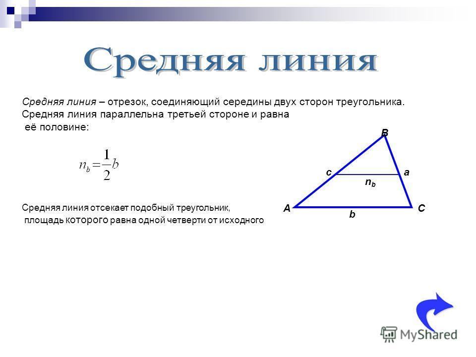 A B C a b c nbnb Средняя линия – отрезок, соединяющий середины двух сторон треугольника. Средняя линия параллельна третьей стороне и равна её половине: Средняя линия отсекает подобный треугольник, площадь которого равна одной четверти от исходного