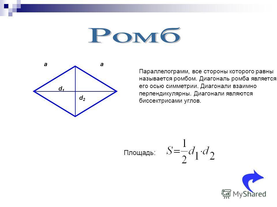 d1d1 d2d2 аа Параллелограмм, все стороны которого равны называется ромбом. Диагональ ромба является его осью симметрии. Диагонали взаимно перпендикулярны. Диагонали являются биссектрисами углов. Площадь: