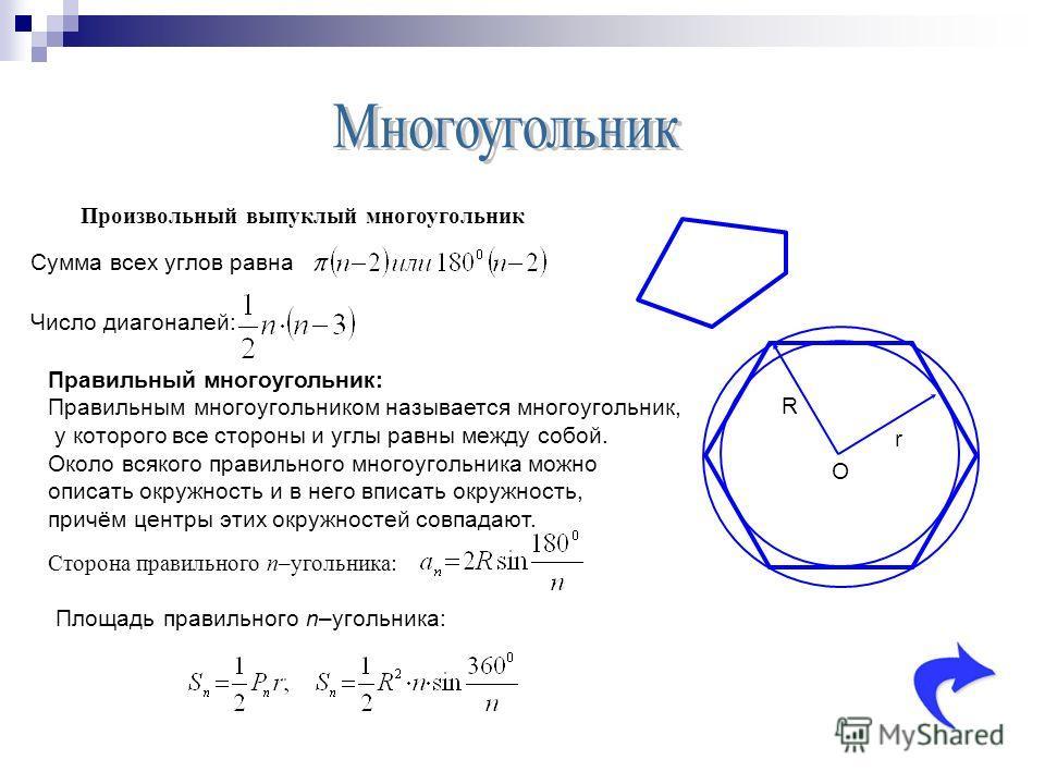 O r R Произвольный выпуклый многоугольник Сумма всех углов равна Число диагоналей: Правильный многоугольник: Правильным многоугольником называется многоугольник, у которого все стороны и углы равны между собой. Около всякого правильного многоугольник