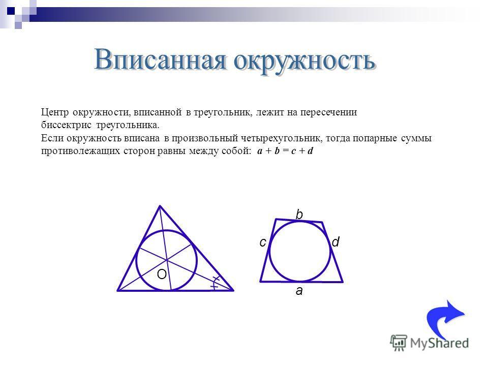 O a b cd Центр окружности, вписанной в треугольник, лежит на пересечении биссектрис треугольника. Если окружность вписана в произвольный четырехугольник, тогда попарные суммы противолежащих сторон равны между собой: a + b = c + d