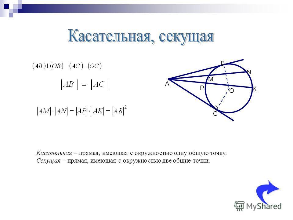 O K A B C N M P Касательная – прямая, имеющая с окружностью одну общую точку. Секущая – прямая, имеющая с окружностью две общие точки.