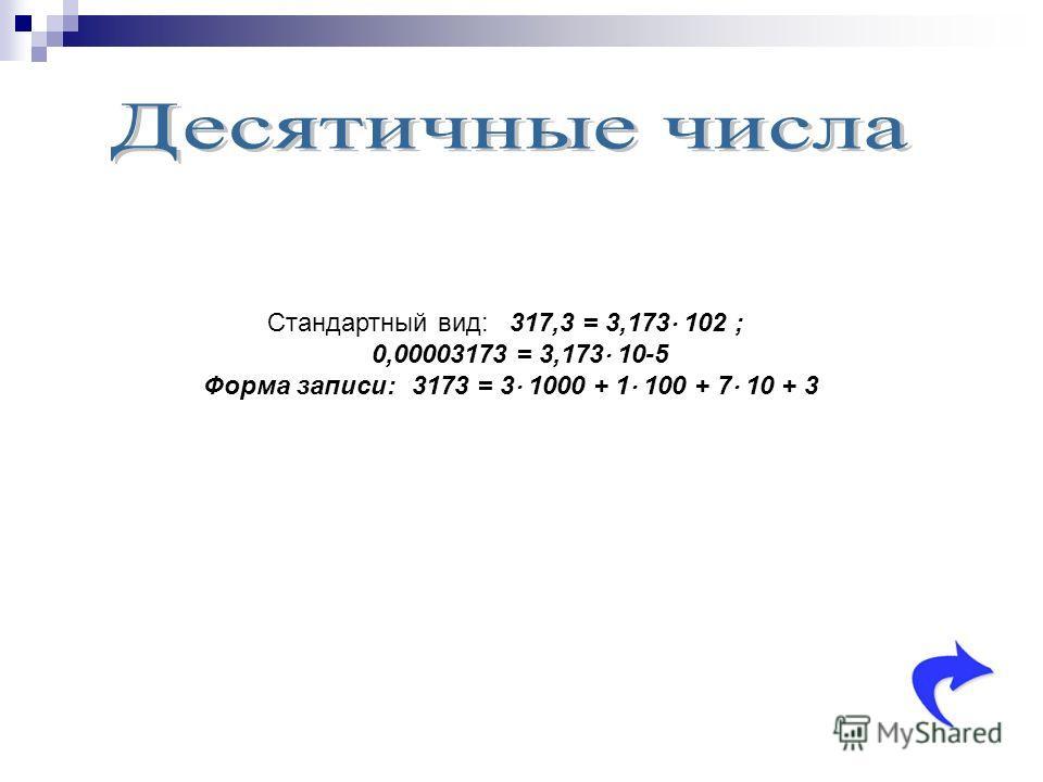 Стандартный вид: 317,3 = 3,173 102 ; 0,00003173 = 3,173 10-5 Форма записи:3173 = 3 1000 + 1 100 + 7 10 + 3