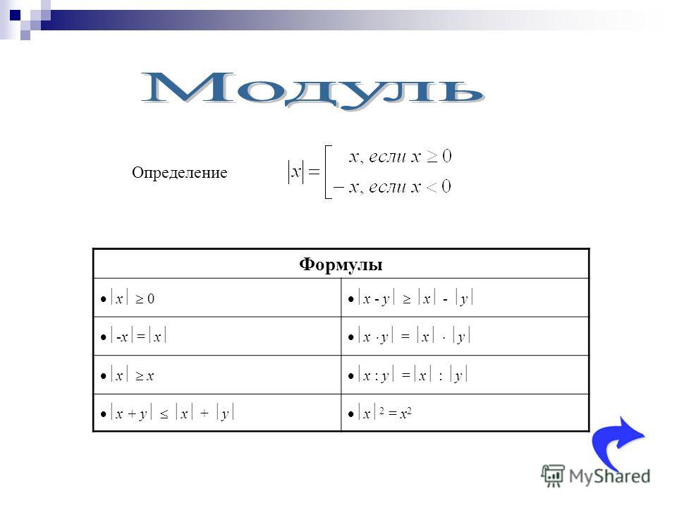 Формулы x 0 x - y x - y -x = x x y = x y x x x : y = x : y x + y x + y x 2 = x 2 Определение