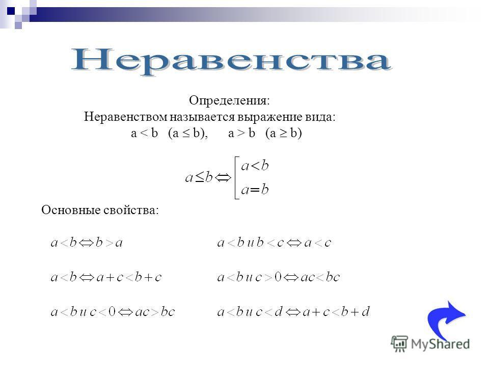 Определения: Неравенством называется выражение вида: a b (a b) Основные свойства: