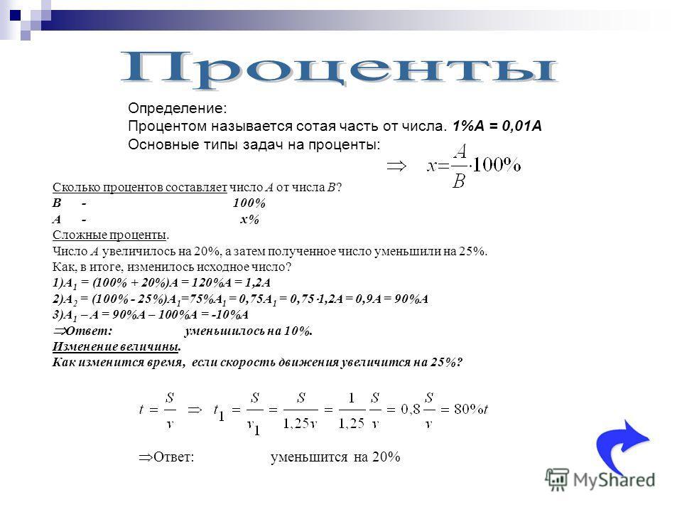 Определение: Процентом называется сотая часть от числа. 1%A = 0,01A Основные типы задач на проценты: Сколько процентов составляет число A от числа B? B-100% A-x% Сложные проценты. Число A увеличилось на 20%, а затем полученное число уменьшили на 25%.
