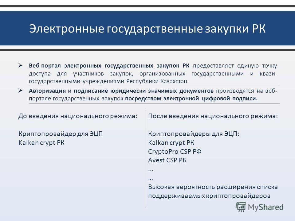 Электронные государственные закупки РК Веб-портал электронных государственных закупок РК предоставляет единую точку доступа для участников закупок, организованных государственными и квази- государственными учреждениями Республики Казахстан. Авторизац