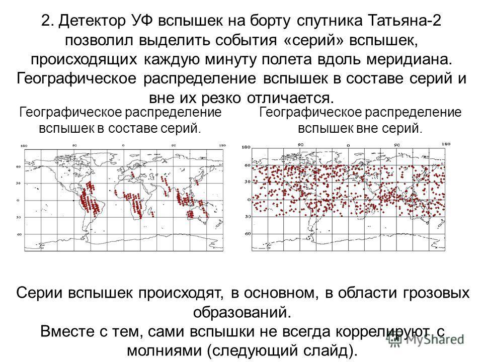 Географическое распределение вспышек вне серий. Географическое распределение вспышек в составе серий. 2. Детектор УФ вспышек на борту спутника Татьяна-2 позволил выделить события «серий» вспышек, происходящих каждую минуту полета вдоль меридиана. Гео