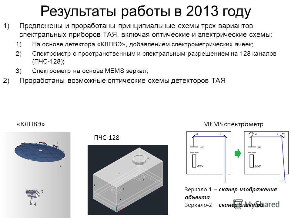 Результаты работы в 2013 году 1)Предложены и проработаны принципиальные схемы трех вариантов спектральных приборов ТАЯ, включая оптические и электрические схемы: 1)На основе детектора «КЛПВЭ», добавлением спектрометрических ячеек; 2)Спектрометр с про