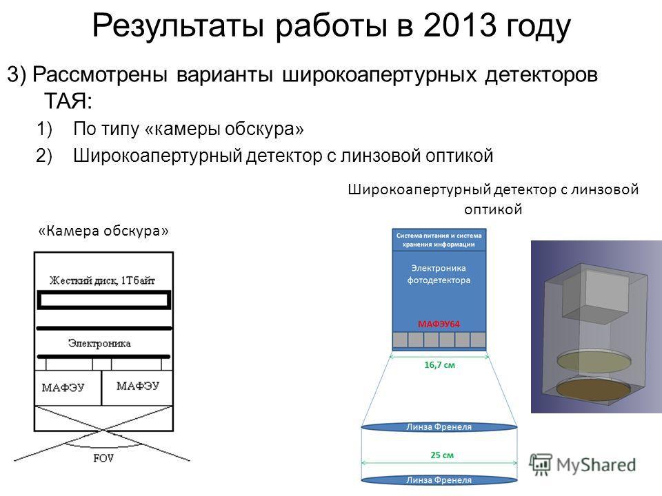 Результаты работы в 2013 году 3) Рассмотрены варианты широкоапертурных детекторов ТАЯ: 1)По типу «камеры обскура» 2)Широкоапертурный детектор с линзовой оптикой «Камера обскура» Широкоапертурный детектор с линзовой оптикой