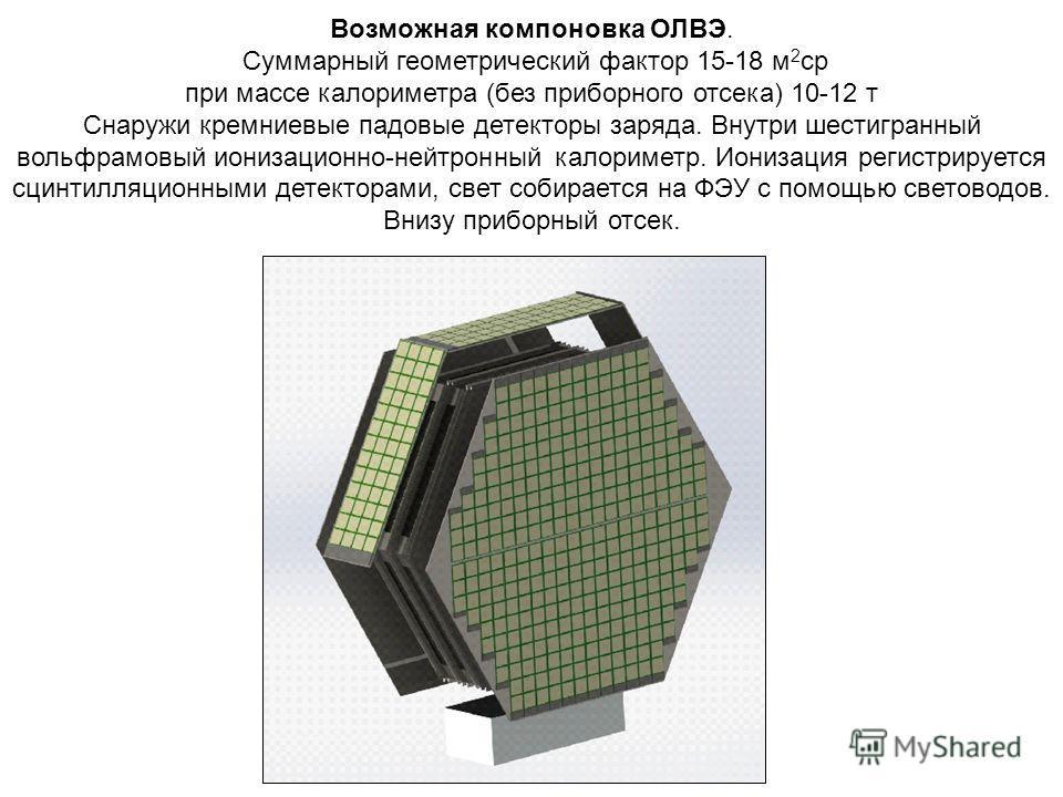 Возможная компоновка ОЛВЭ. Суммарный геометрический фактор 15-18 м 2 ср при массе калориметра (без приборного отсека) 10-12 т Снаружи кремниевые падовые детекторы заряда. Внутри шестигранный вольфрамовый ионизационно-нейтронный калориметр. Ионизация