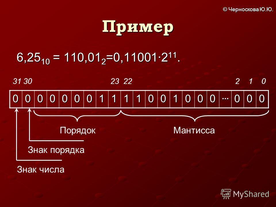 © Черноскова Ю.Ю. Пример 6,25 10 = 110,01 2 =0,11001·2 11. 00000001111001000...000 31302322210 Знак числа Знак порядка Порядок Мантисса
