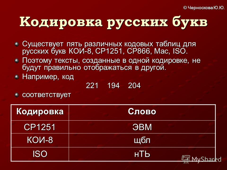 © Черноскова Ю.Ю. Кодировка русских букв Существует пять различных кодовых таблиц для русских букв КОИ-8, СР1251, СР866, Мас, ISO. Поэтому тексты, созданные в одной кодировке, не будут правильно отображаться в другой. Например, код 221 194 204 соотве