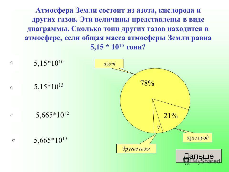 По подсчетам паскаля атмосфера земли весит столько же, сколько весил бы медный шар диаметром 10км