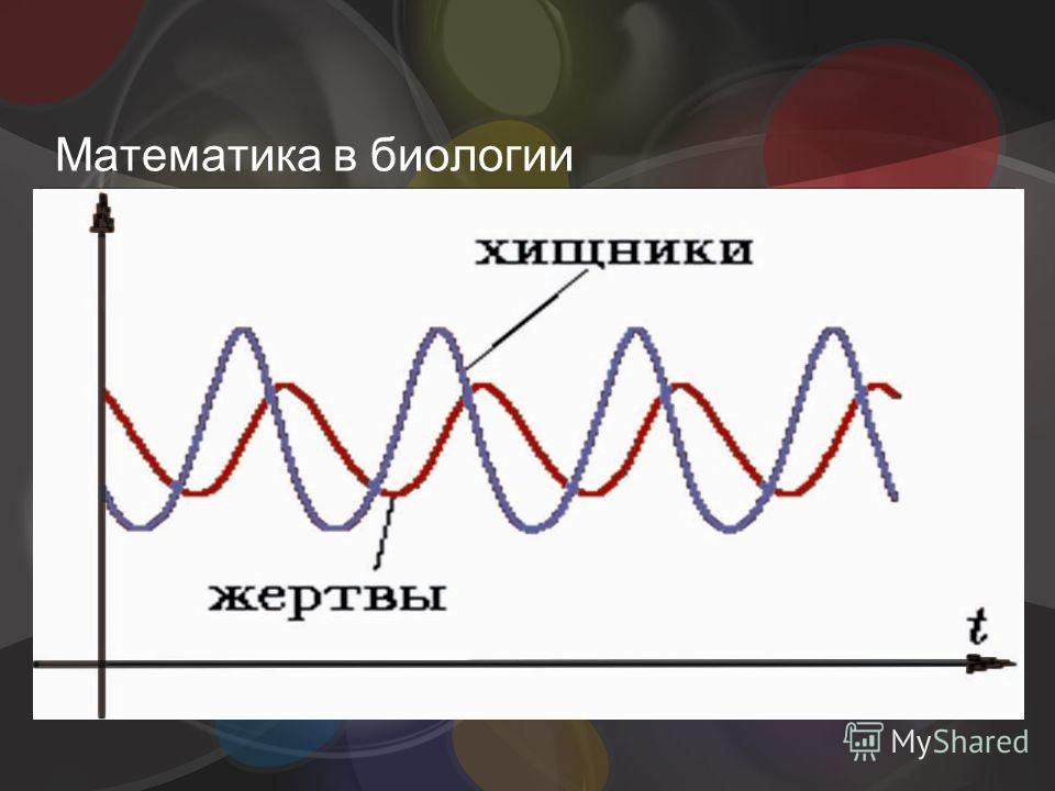 Математика в биологии