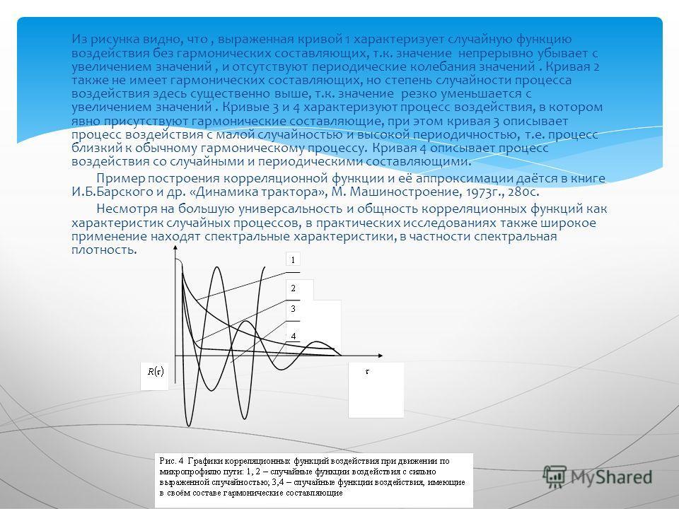 Из рисунка видно, что, выраженная кривой 1 характеризует случайную функцию воздействия без гармонических составляющих, т.к. значение непрерывно убывает с увеличением значений, и отсутствуют периодические колебания значений. Кривая 2 также не имеет га