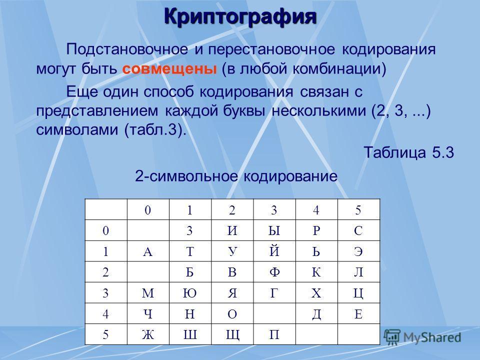 Криптография Подстановочное и перестановочное кодирования могут быть совмещены (в любой комбинации) Еще один способ кодирования связан с представлением каждой буквы несколькими (2, 3,...) символами (табл.3). Таблица 5.3 2-символьное кодирование 01234