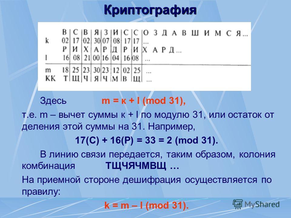 Криптография Здесь m = к + l (mod 31), т.е. m – вычет суммы к + l по модулю 31, или остаток от деления этой суммы на 31. Например, 17(С) + 16(Р) = 33 = 2 (mod 31). В линию связи передается, таким образом, колония комбинация ТЩЧЯЧМВЩ … На приемной сто