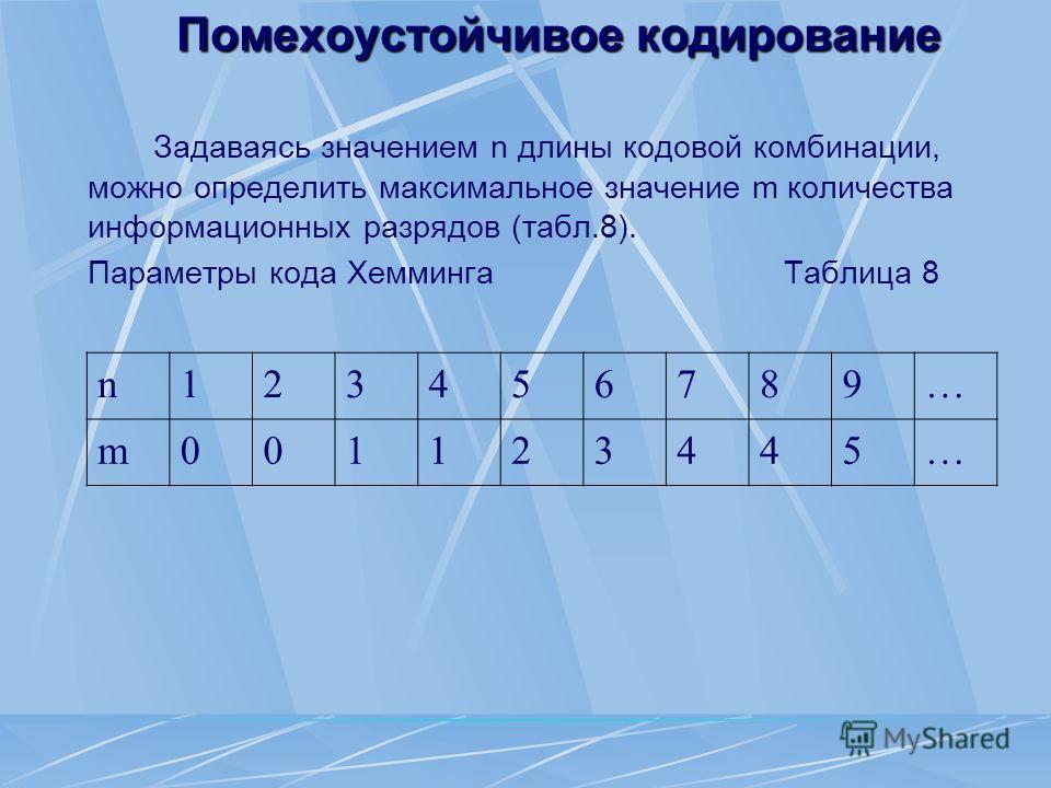 Помехоустойчивое кодирование Задаваясь значением n длины кодовой комбинации, можно определить максимальное значение m количества информационных разрядов (табл.8). Параметры кода Хемминга Таблица 8 n123456789… m001123445…