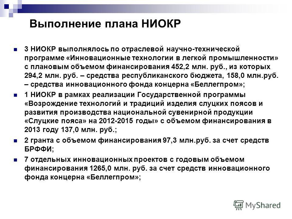 Выполнение плана НИОКР 3 НИОКР выполнялось по отраслевой научно-технической программе «Инновационные технологии в легкой промышленности» с плановым объемом финансирования 452,2 млн. руб., из которых 294,2 млн. руб. – средства республиканского бюджета