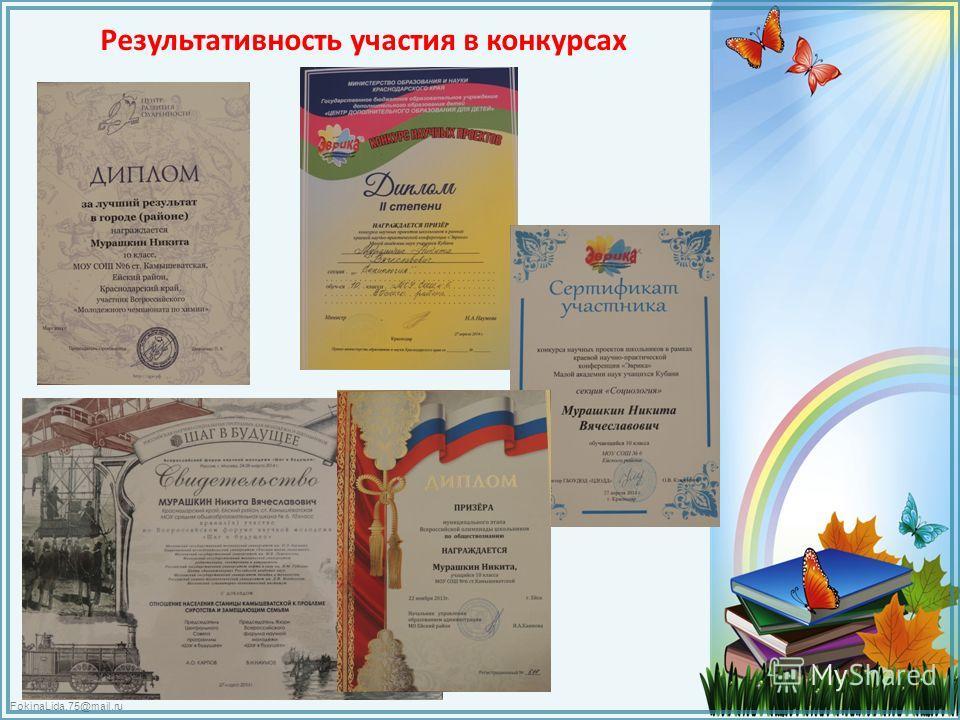 FokinaLida.75@mail.ru Результативность участия в конкурсах