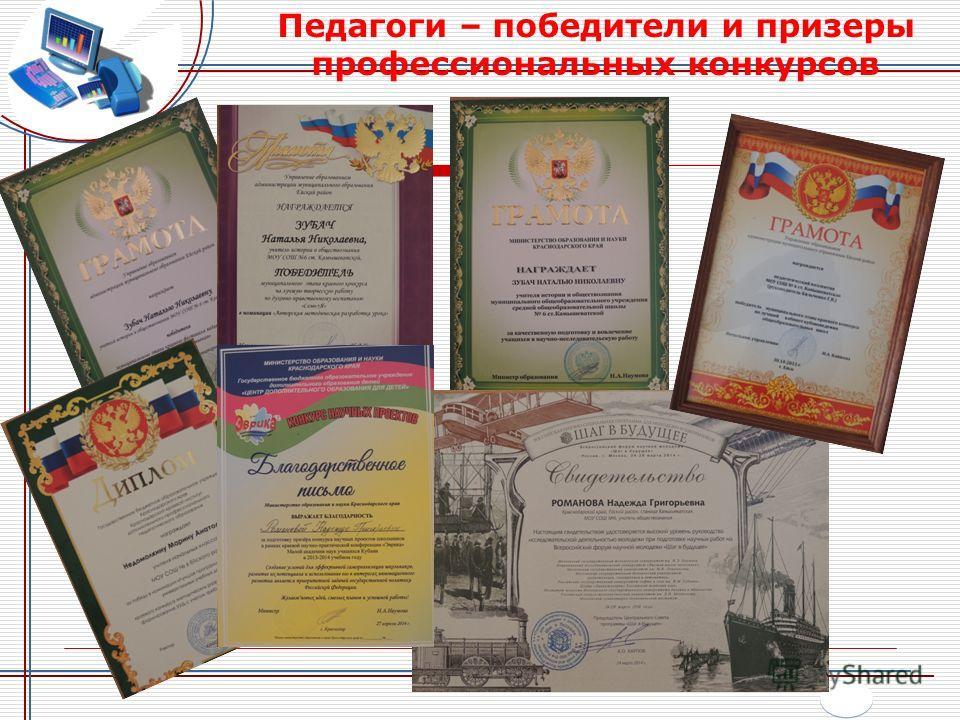 Педагоги – победители и призеры профессиональных конкурсов