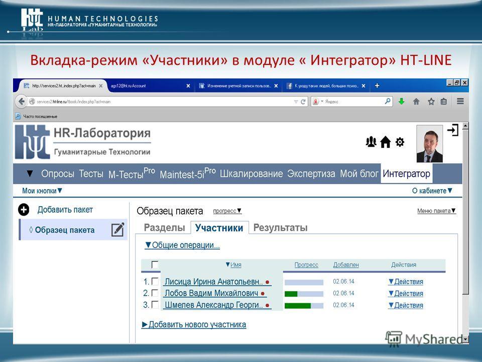 Вкладка-режим «Участники» в модуле « Интегратор» HT-LINE