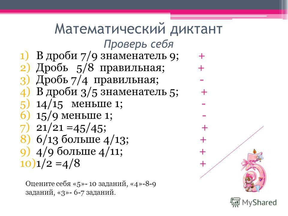 Математический диктант Проверь себя 1)В дроби 7/9 знаменатель 9; + 2)Дробь 5/8 правильная; + 3)Дробь 7/4 правильная; - 4)В дроби 3/5 знаменатель 5; + 5)14/15 меньше 1; - 6)15/9 меньше 1; - 7)21/21 =45/45; + 8)6/13 больше 4/13; + 9)4/9 больше 4/11; +