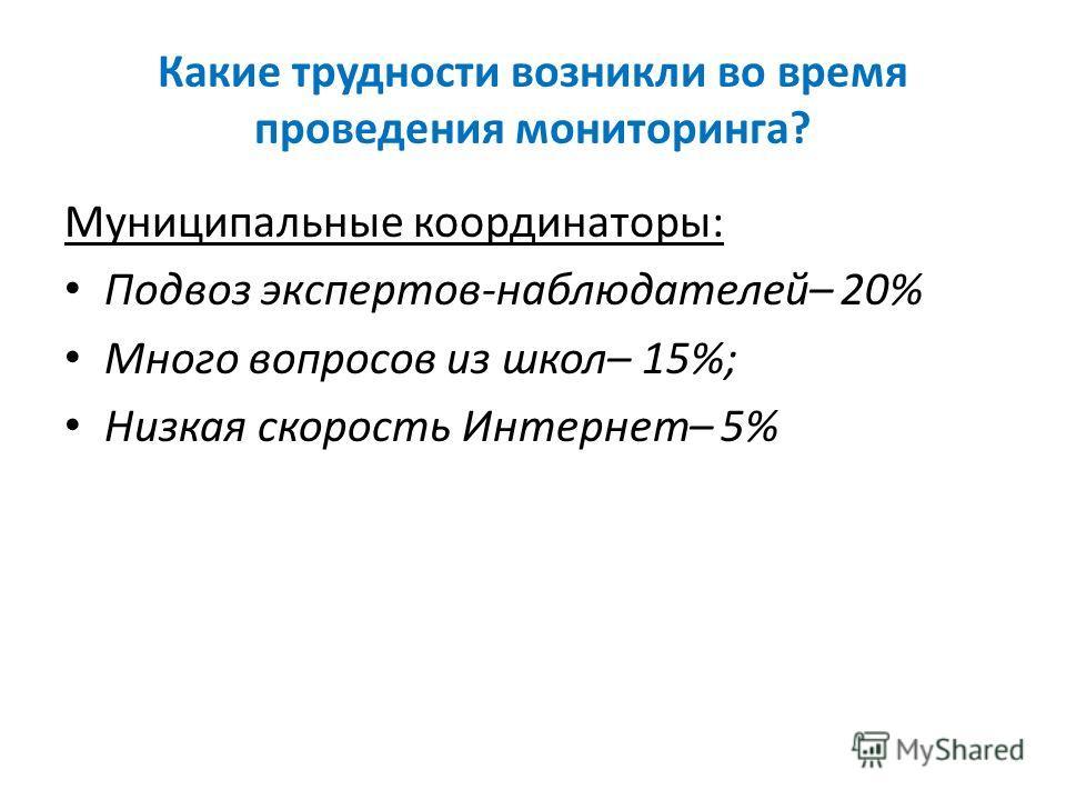 Какие трудности возникли во время проведения мониторинга? Муниципальные координаторы: Подвоз экспертов-наблюдателей– 20% Много вопросов из школ– 15%; Низкая скорость Интернет– 5%