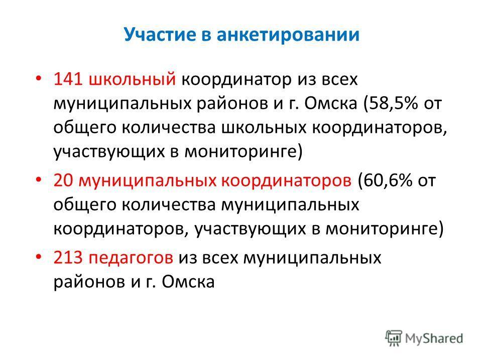 Участие в анкетировании 141 школьный координатор из всех муниципальных районов и г. Омска (58,5% от общего количества школьных координаторов, участвующих в мониторинге) 20 муниципальных координаторов (60,6% от общего количества муниципальных координа