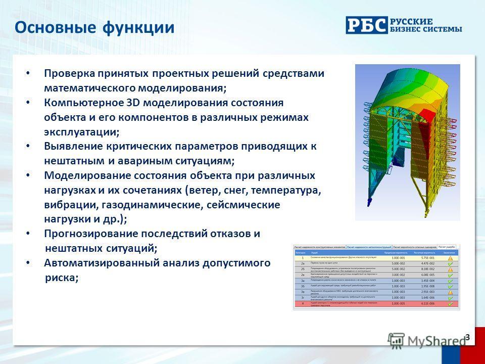 Основные функции 3 Проверка принятых проектных решений средствами математического моделирования; Компьютерное 3D моделирования состояния объекта и его компонентов в различных режимах эксплуатации; Выявление критических параметров приводящих к нештатн
