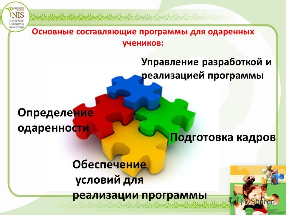 Основные составляющие программы для одаренных учеников: Определение одаренности Управление разработкой и реализацией программы Подготовка кадров Обеспечение условий для реализации программы