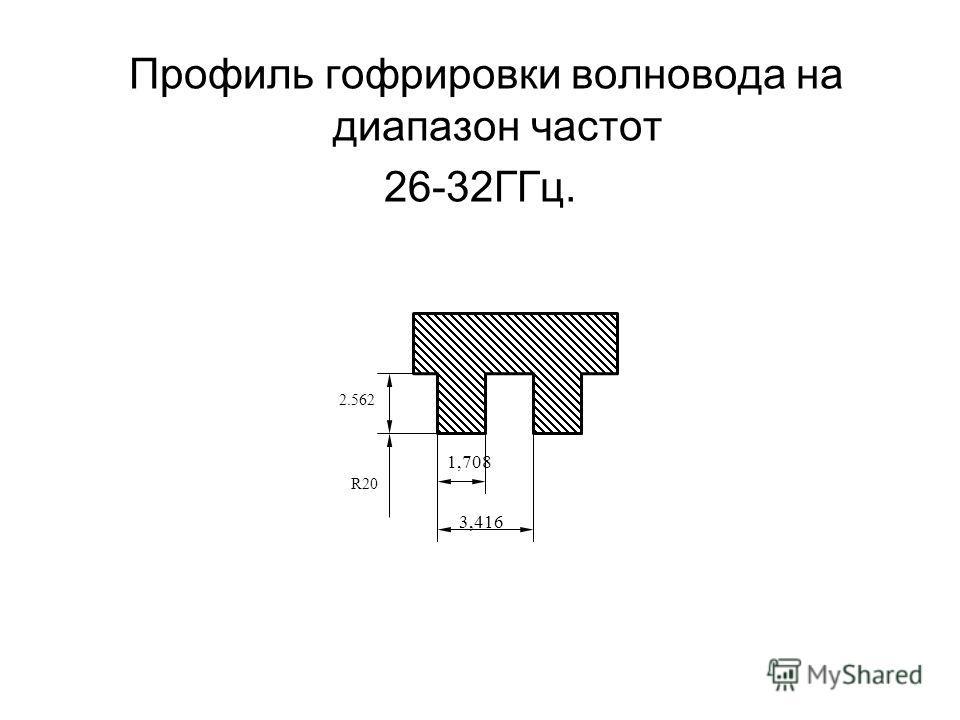 Профиль гофрировки волновода на диапазон частот 26-32ГГц. 3,416 1,708 R20 2.562