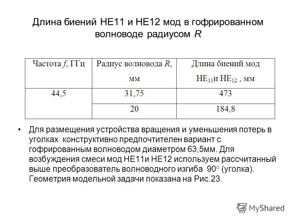 Длина биений НЕ11 и НЕ12 мод в гофрированном волноводе радиусом R Для размещения устройства вращения и уменьшения потерь в уголках конструктивно предпочтителен вариант с гофрированным волноводом диаметром 63,5 мм. Для возбуждения смеси мод НЕ11 и НЕ1